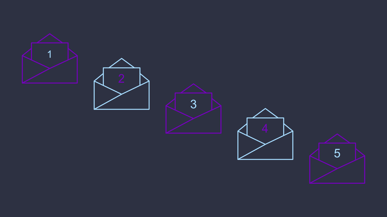 Write a five email campaign