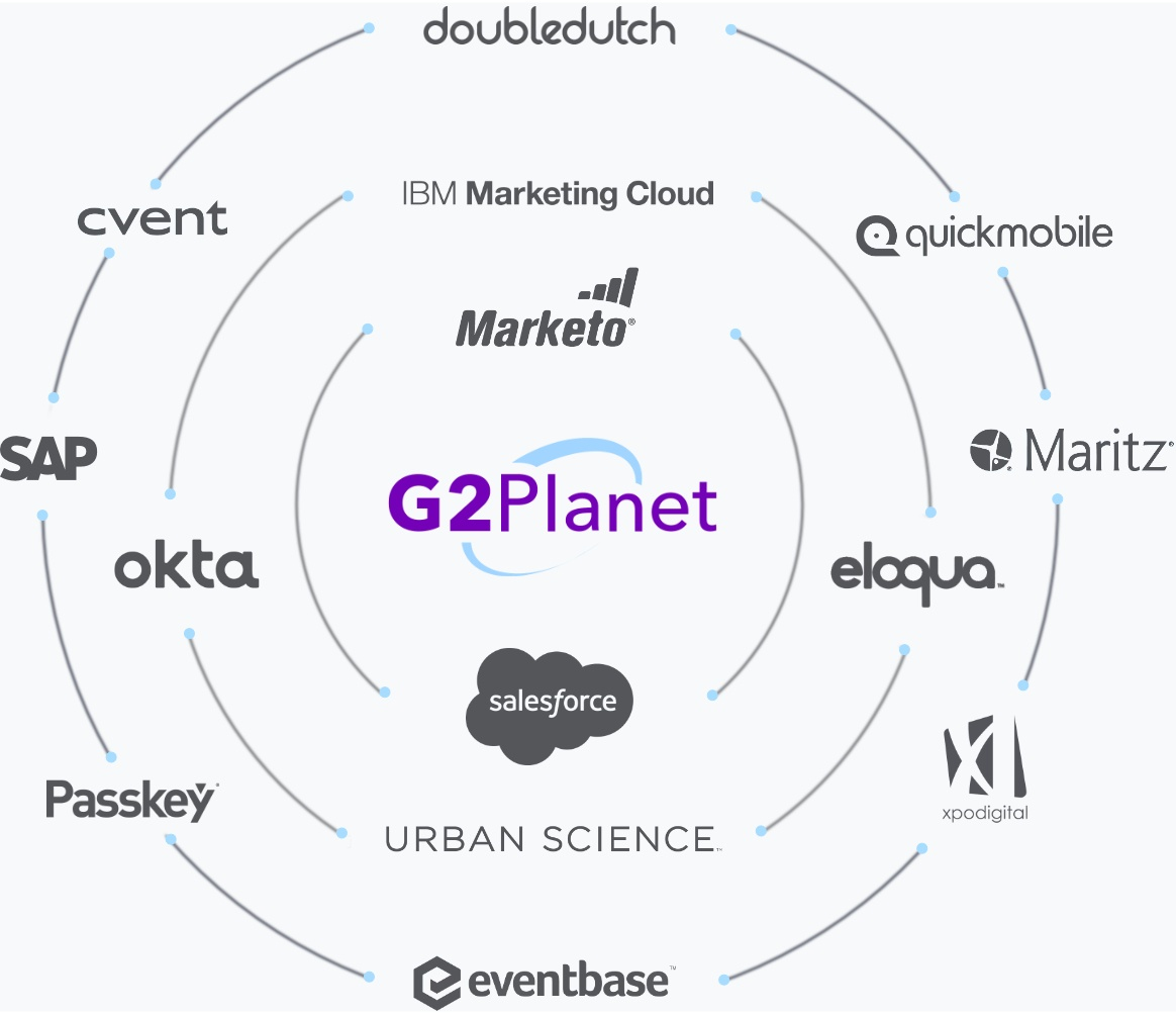 G2Planet Integrations