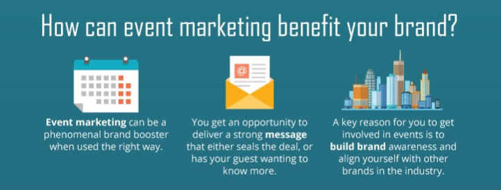 event-marketing-topright-2-chainz-trap-house-infographic-4.png