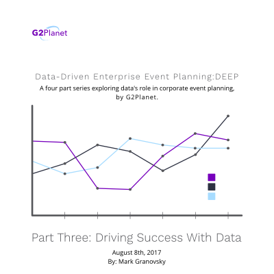 Enterprise Event Management Whitepaper: Driving Success With Data [With Video]