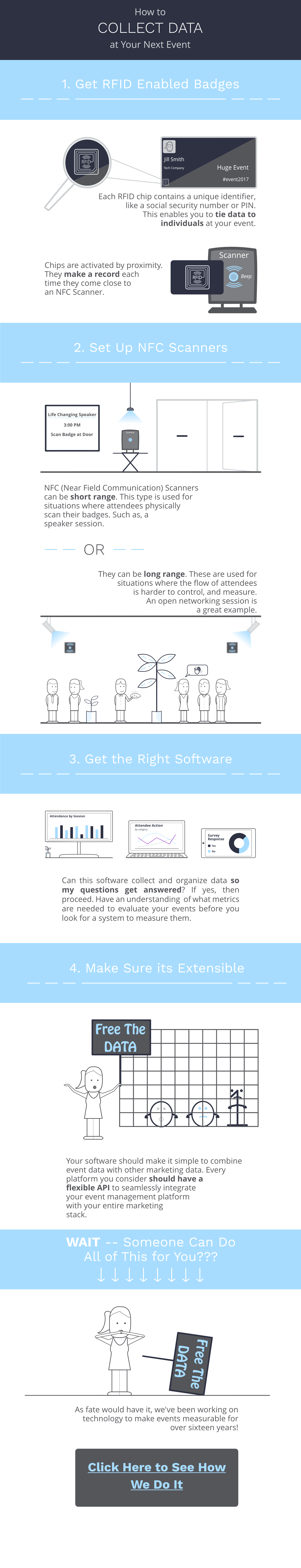 How to Collect Data at Your Next Event Part 1 [Infographic]