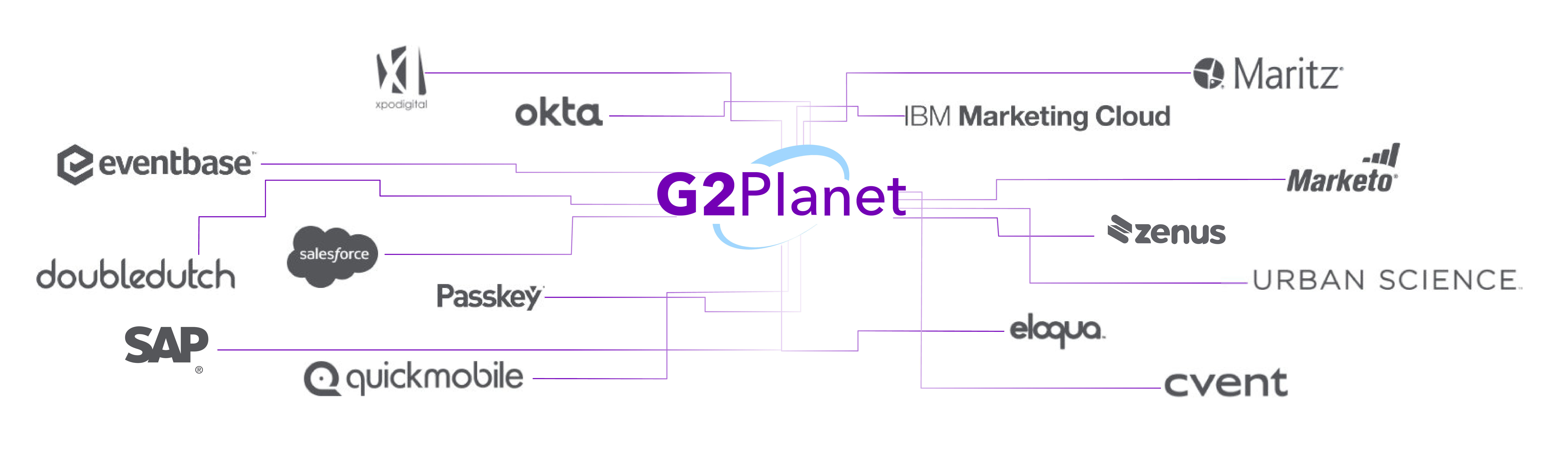 Data Driven Enterprise Event Planning & The Ecosystem (Part 2)- What's in Your Stack?