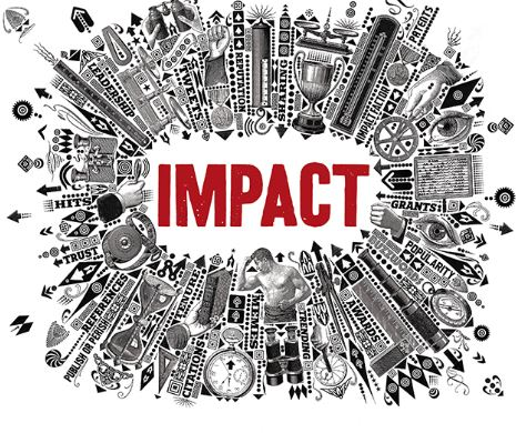 How do you Measure Impact?